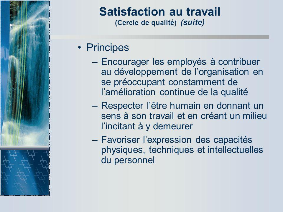 Satisfaction au travail (Cercle de qualité) (suite) Principes –Encourager les employés à contribuer au développement de lorganisation en se préoccupan