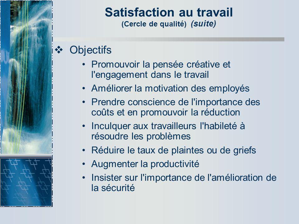 Satisfaction au travail (Cercle de qualité) (suite) Objectifs Promouvoir la pensée créative et l'engagement dans le travail Améliorer la motivation de