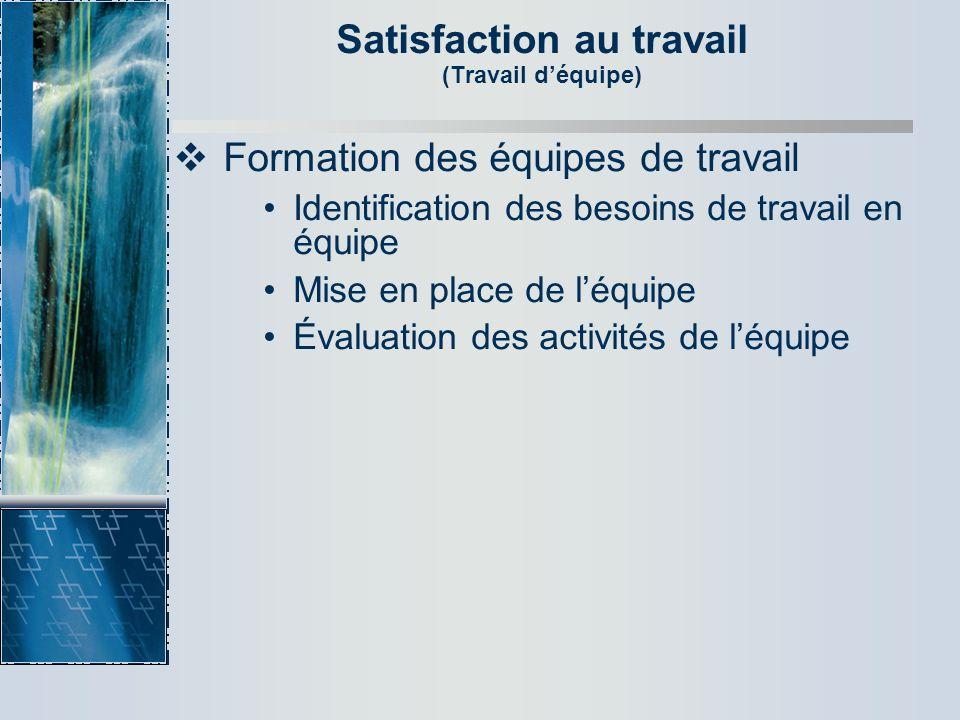 Satisfaction au travail (Travail déquipe) Formation des équipes de travail Identification des besoins de travail en équipe Mise en place de léquipe Év