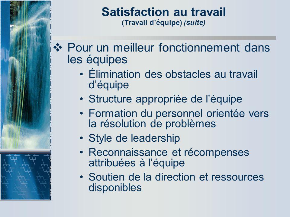 Satisfaction au travail (Travail déquipe) (suite) Pour un meilleur fonctionnement dans les équipes Élimination des obstacles au travail déquipe Struct