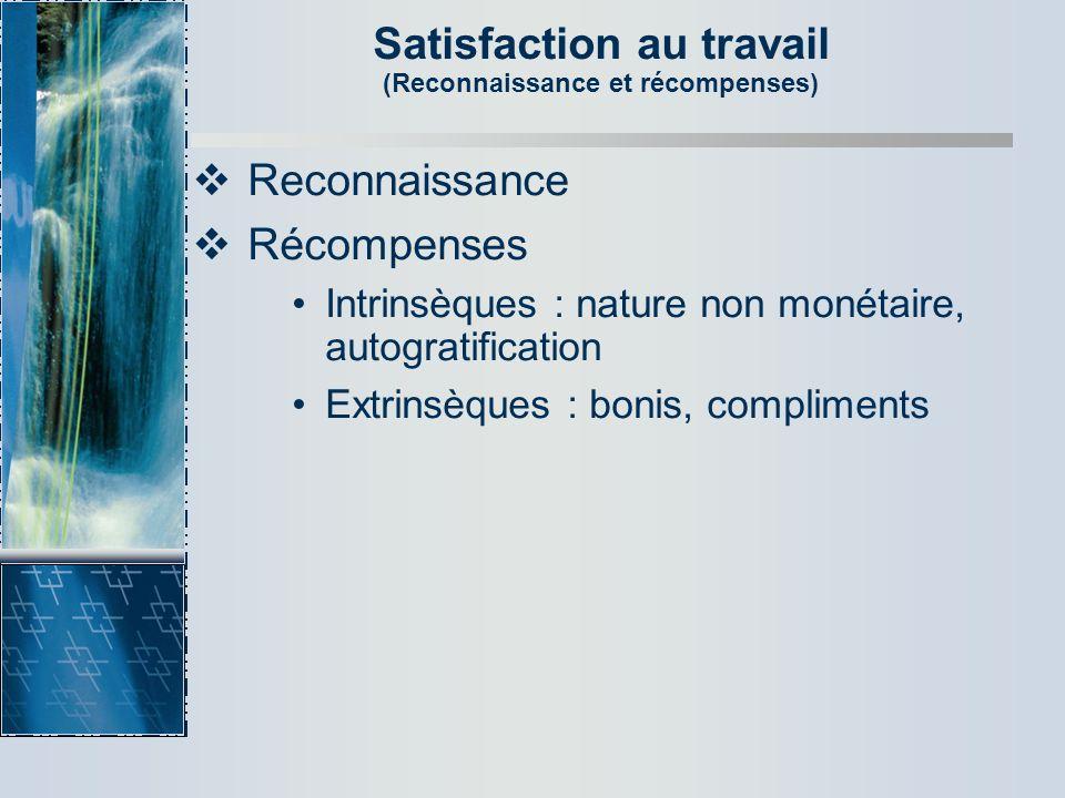 Satisfaction au travail (Reconnaissance et récompenses) Reconnaissance Récompenses Intrinsèques : nature non monétaire, autogratification Extrinsèques