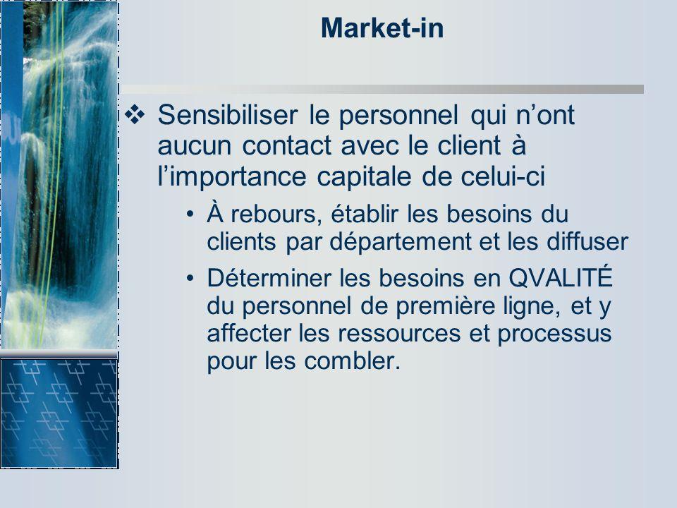 Market-in Sensibiliser le personnel qui nont aucun contact avec le client à limportance capitale de celui-ci À rebours, établir les besoins du clients