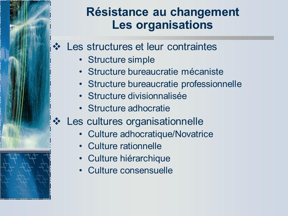 Résistance au changement Les organisations Les structures et leur contraintes Structure simple Structure bureaucratie mécaniste Structure bureaucratie