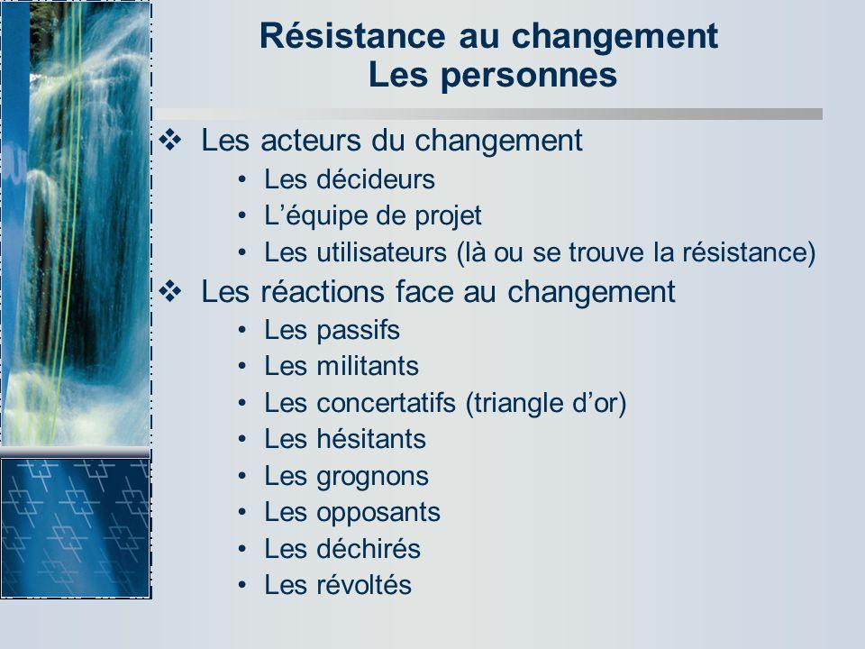 Résistance au changement Les personnes Les acteurs du changement Les décideurs Léquipe de projet Les utilisateurs (là ou se trouve la résistance) Les