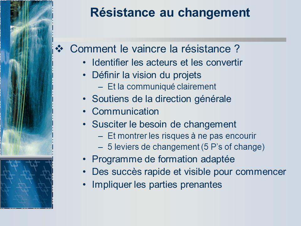 Résistance au changement Comment le vaincre la résistance ? Identifier les acteurs et les convertir Définir la vision du projets –Et la communiqué cla