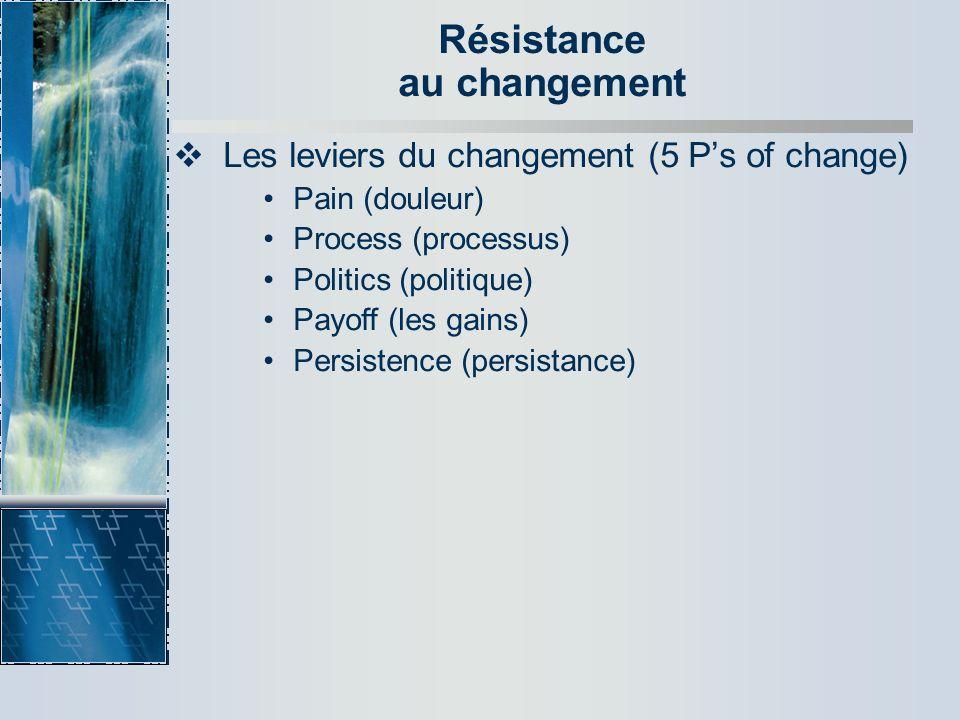 Résistance au changement Les leviers du changement (5 Ps of change) Pain (douleur) Process (processus) Politics (politique) Payoff (les gains) Persist