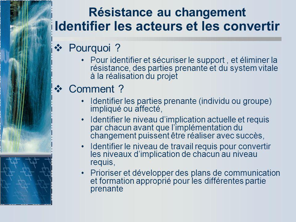 Résistance au changement Identifier les acteurs et les convertir Pourquoi ? Pour identifier et sécuriser le support, et éliminer la résistance, des pa