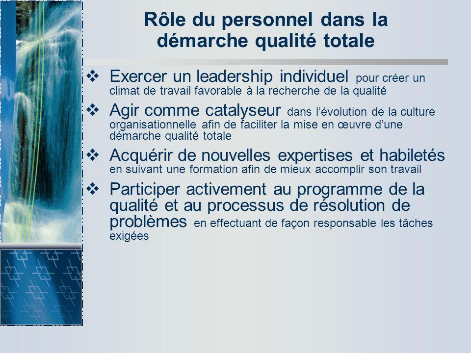 Rôle du personnel dans la démarche qualité totale Exercer un leadership individuel pour créer un climat de travail favorable à la recherche de la qual