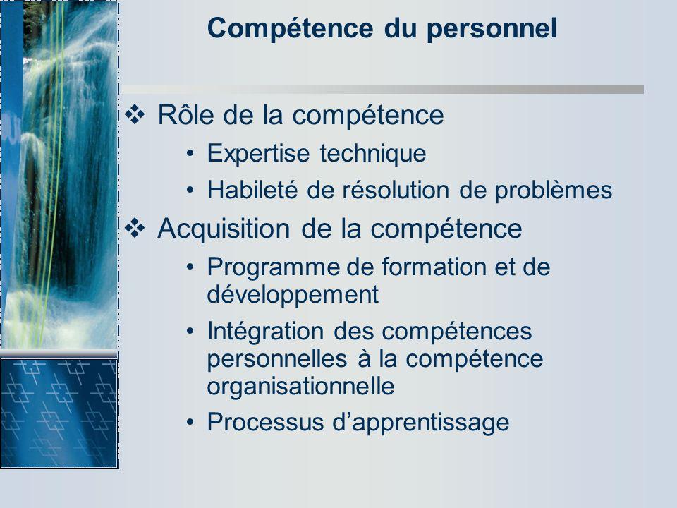 Compétence du personnel Rôle de la compétence Expertise technique Habileté de résolution de problèmes Acquisition de la compétence Programme de format