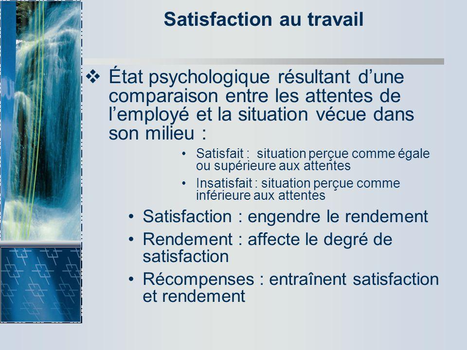 Satisfaction au travail État psychologique résultant dune comparaison entre les attentes de lemployé et la situation vécue dans son milieu : Satisfait