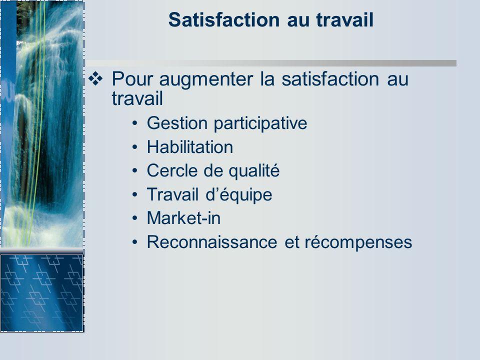 Satisfaction au travail Pour augmenter la satisfaction au travail Gestion participative Habilitation Cercle de qualité Travail déquipe Market-in Recon