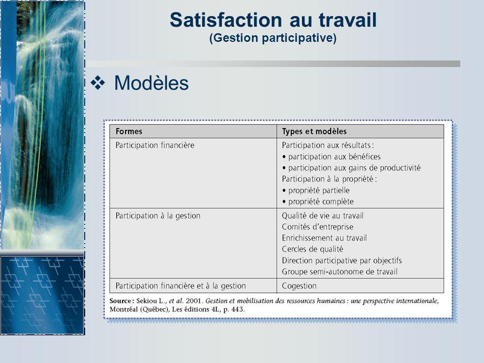 Satisfaction au travail (Gestion participative) Modèles