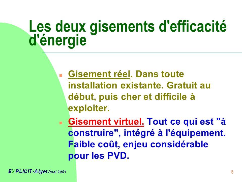 6 Les deux gisements d efficacité d énergie n Gisement réel.