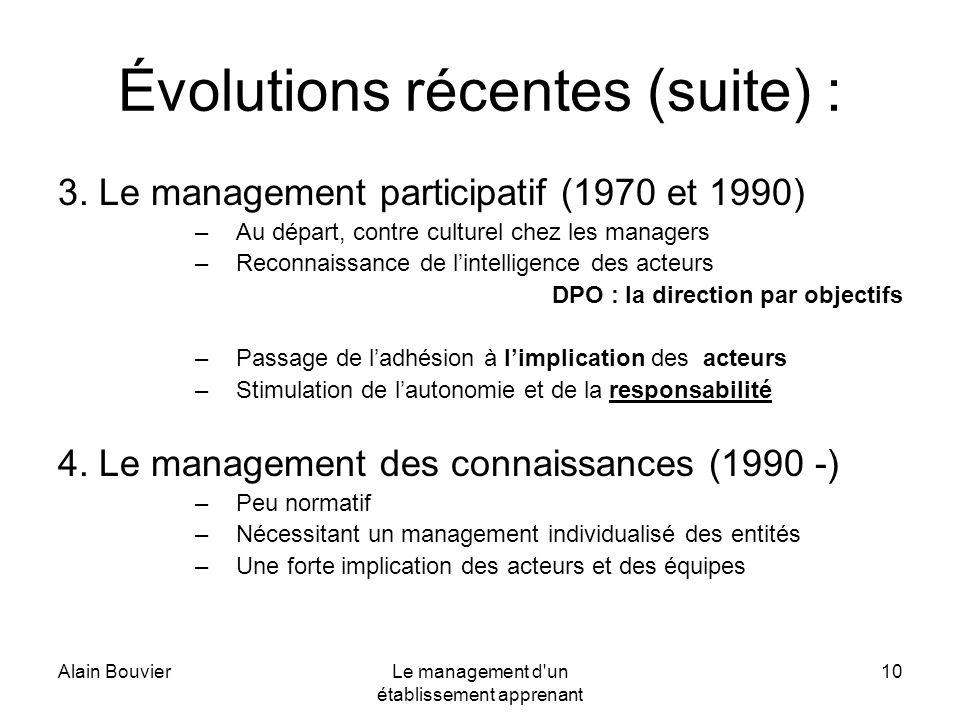 Alain BouvierLe management d'un établissement apprenant 10 Évolutions récentes (suite) : 3. Le management participatif (1970 et 1990) –Au départ, cont