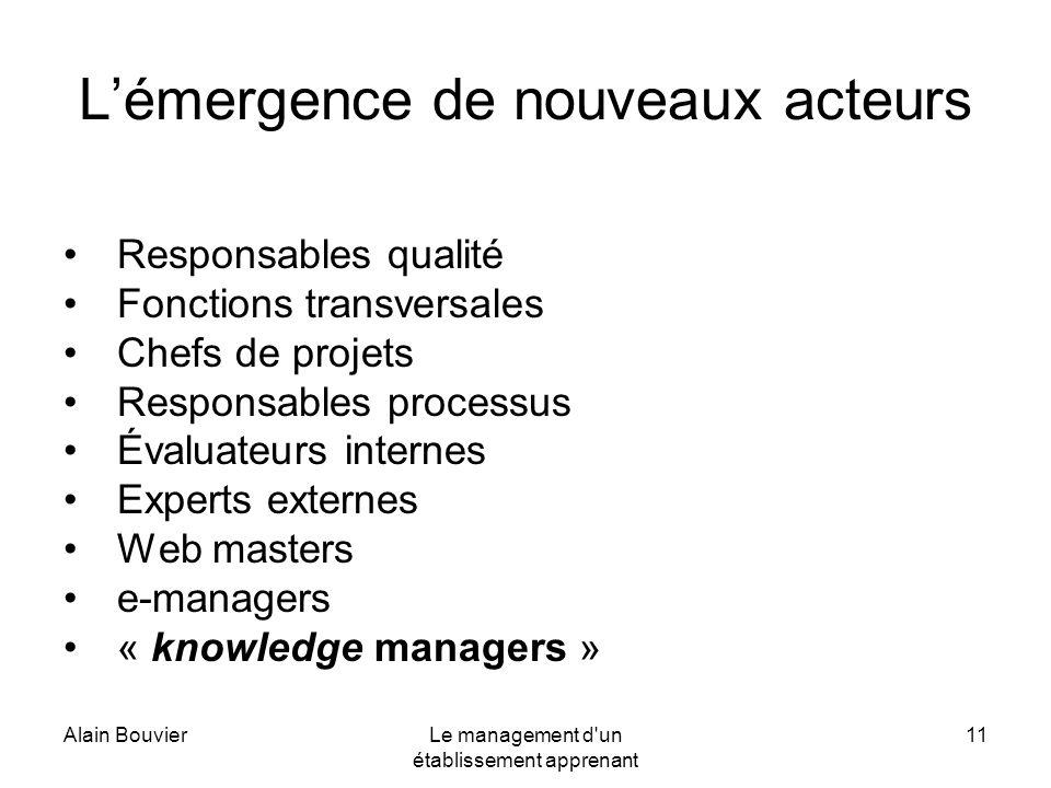 Alain BouvierLe management d'un établissement apprenant 11 Lémergence de nouveaux acteurs Responsables qualité Fonctions transversales Chefs de projet