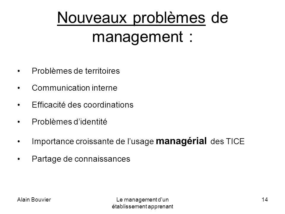 Alain BouvierLe management d'un établissement apprenant 14 Nouveaux problèmes de management : Problèmes de territoires Communication interne Efficacit
