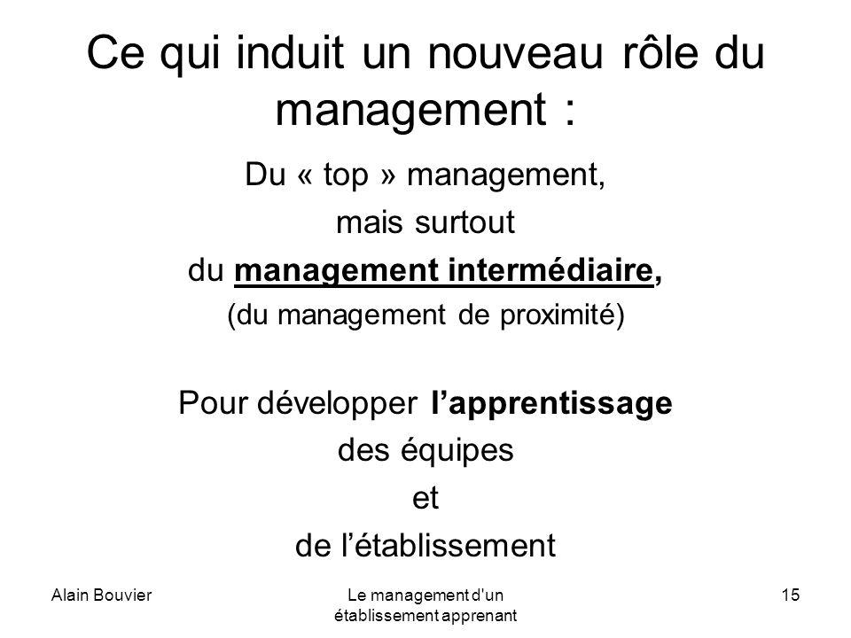 Alain BouvierLe management d'un établissement apprenant 15 Ce qui induit un nouveau rôle du management : Du « top » management, mais surtout du manage