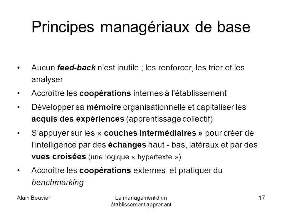 Alain BouvierLe management d'un établissement apprenant 17 Principes managériaux de base Aucun feed-back nest inutile ; les renforcer, les trier et le