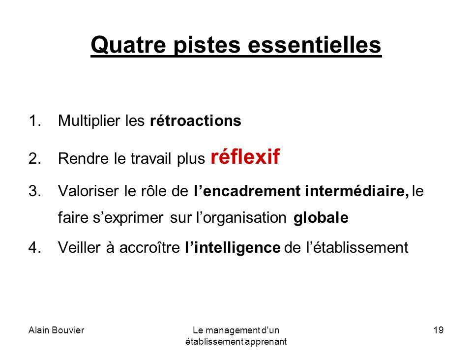 Alain BouvierLe management d'un établissement apprenant 19 Quatre pistes essentielles 1.Multiplier les rétroactions 2.Rendre le travail plus réflexif