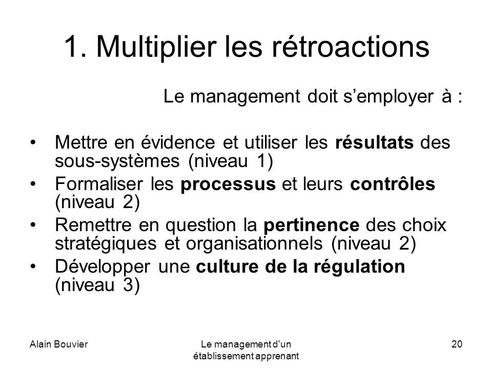 Alain BouvierLe management d'un établissement apprenant 20 1. Multiplier les rétroactions Le management doit semployer à : Mettre en évidence et utili