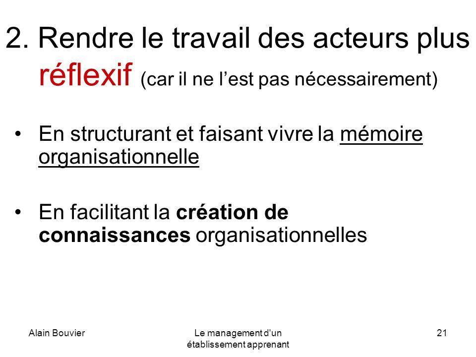 Alain BouvierLe management d'un établissement apprenant 21 2. Rendre le travail des acteurs plus réflexif (car il ne lest pas nécessairement) En struc