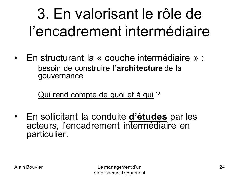 Alain BouvierLe management d'un établissement apprenant 24 3. En valorisant le rôle de lencadrement intermédiaire En structurant la « couche intermédi