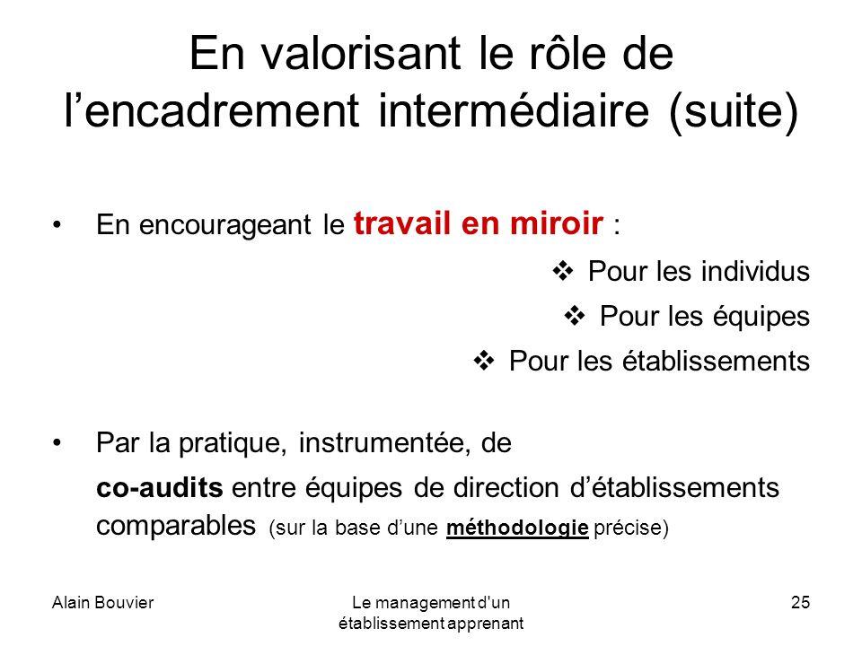 Alain BouvierLe management d'un établissement apprenant 25 En valorisant le rôle de lencadrement intermédiaire (suite) En encourageant le travail en m