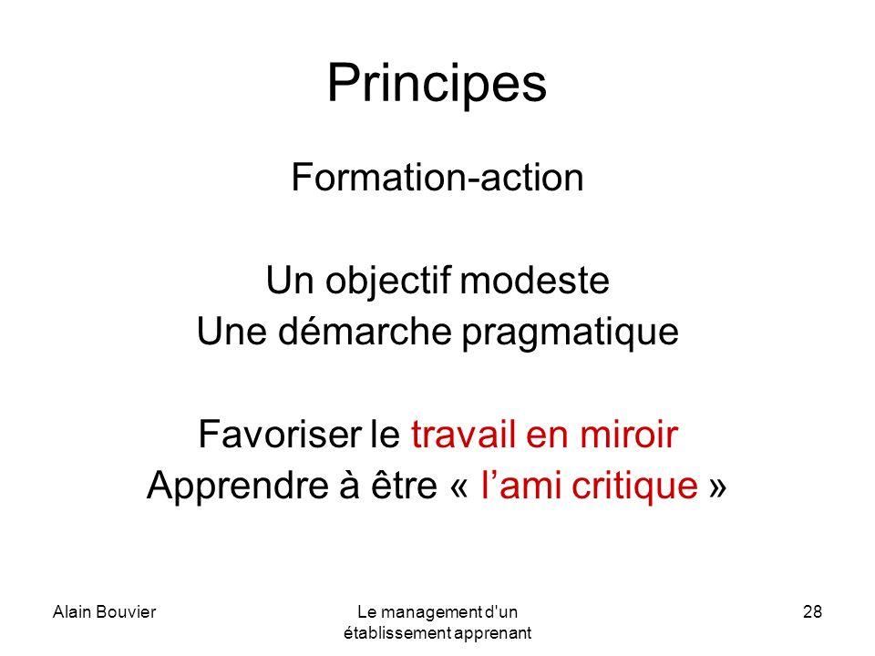 Alain BouvierLe management d'un établissement apprenant 28 Principes Formation-action Un objectif modeste Une démarche pragmatique Favoriser le travai