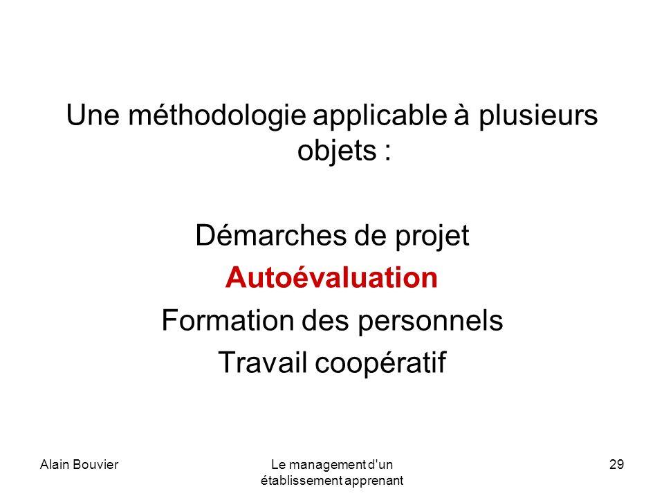 Alain BouvierLe management d'un établissement apprenant 29 Une méthodologie applicable à plusieurs objets : Démarches de projet Autoévaluation Formati