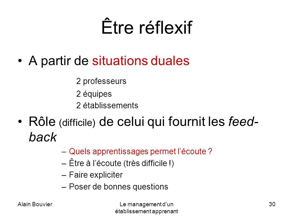 Alain BouvierLe management d'un établissement apprenant 30 Être réflexif A partir de situations duales 2 professeurs 2 équipes 2 établissements Rôle (