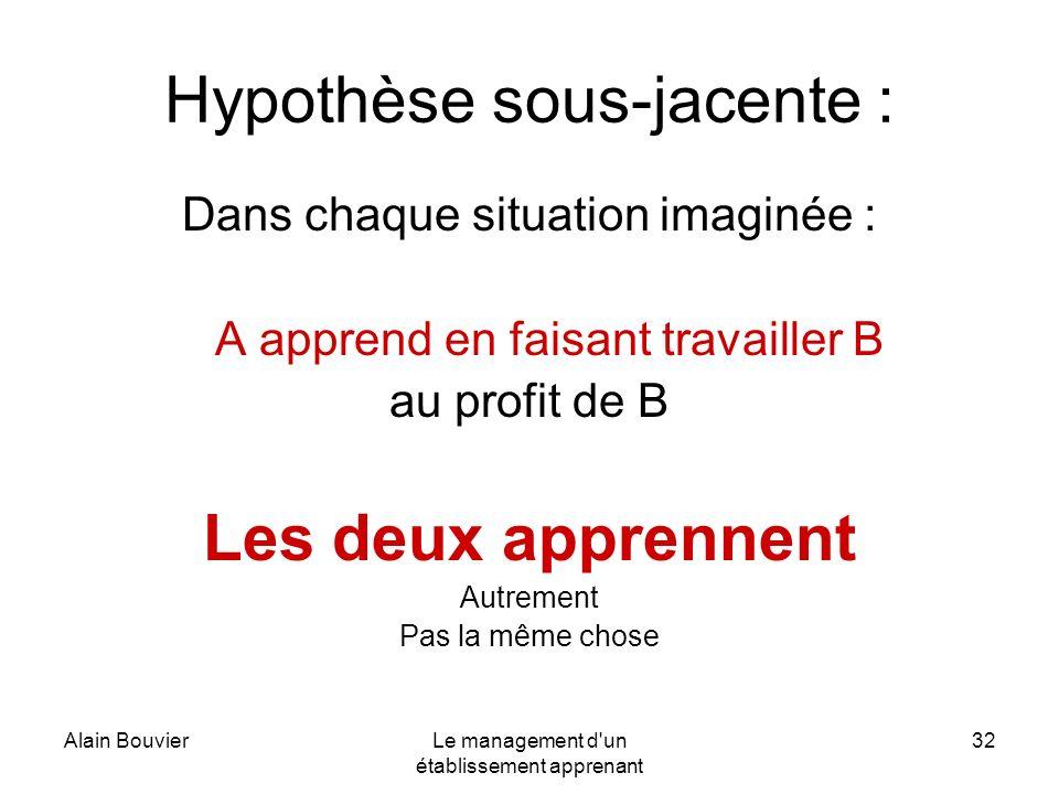 Alain BouvierLe management d'un établissement apprenant 32 Hypothèse sous-jacente : Dans chaque situation imaginée : A apprend en faisant travailler B