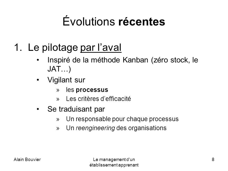 Alain BouvierLe management d'un établissement apprenant 8 Évolutions récentes 1.Le pilotage par laval Inspiré de la méthode Kanban (zéro stock, le JAT