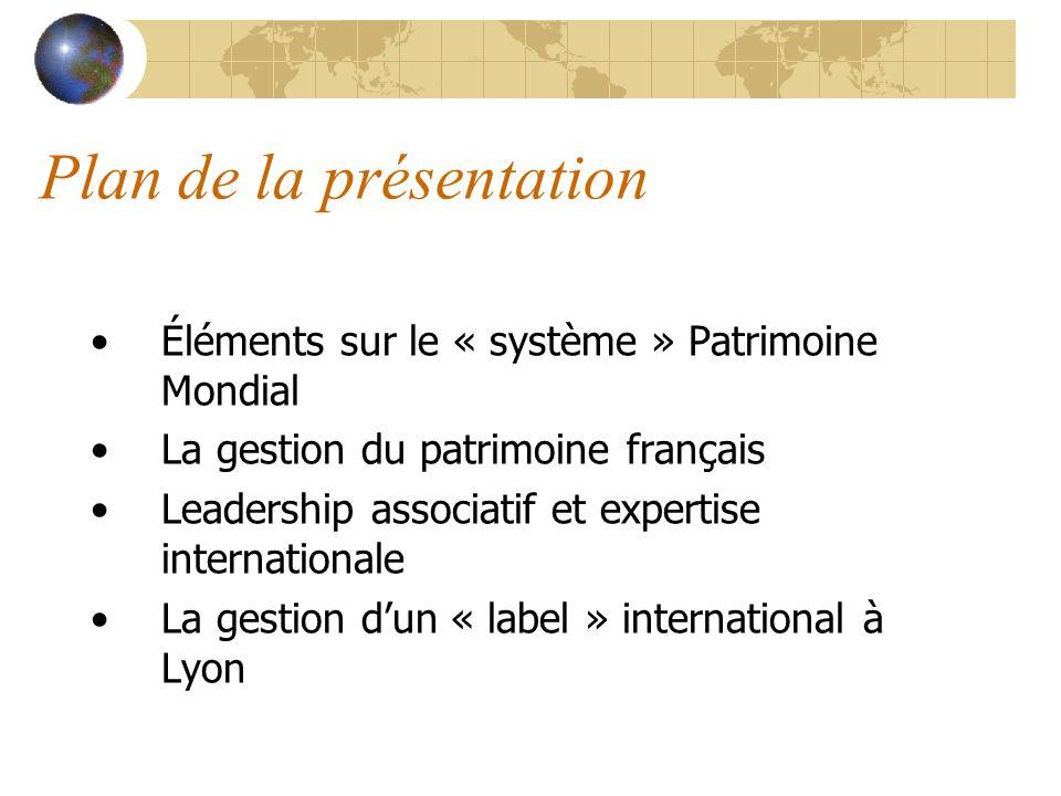 Plan de la présentation Éléments sur le « système » Patrimoine Mondial La gestion du patrimoine français Leadership associatif et expertise internationale La gestion dun « label » international à Lyon