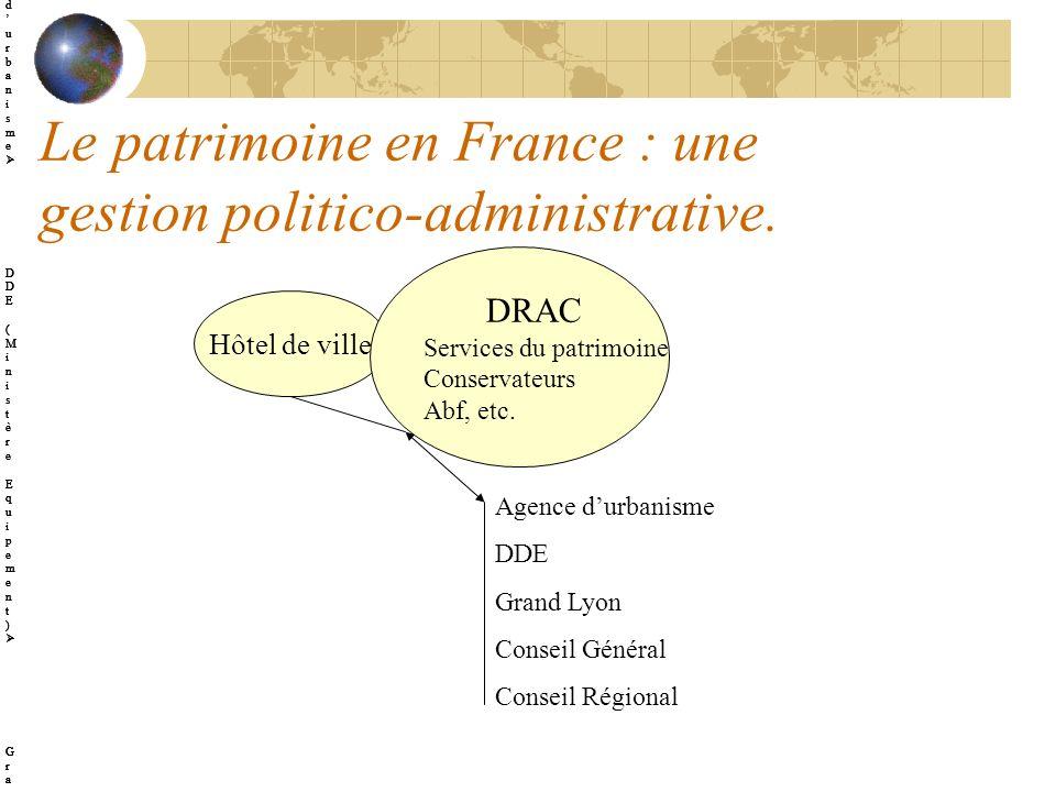 Le patrimoine en France : une gestion politico-administrative. Hôtel de Ville A g e n c e d u r b a n i s m e D D E ( M i n i s t è r e E q u i p e m