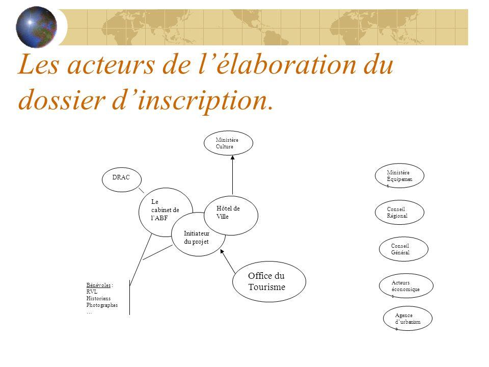 Les acteurs de lélaboration du dossier dinscription.