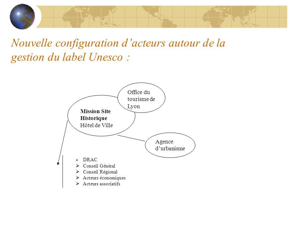 Nouvelle configuration dacteurs autour de la gestion du label Unesco : Mission Site Historique Hôtel de Ville Office du tourisme de Lyon Agence durbanisme DRAC Conseil Général Conseil Régional Acteurs économiques Acteurs associatifs