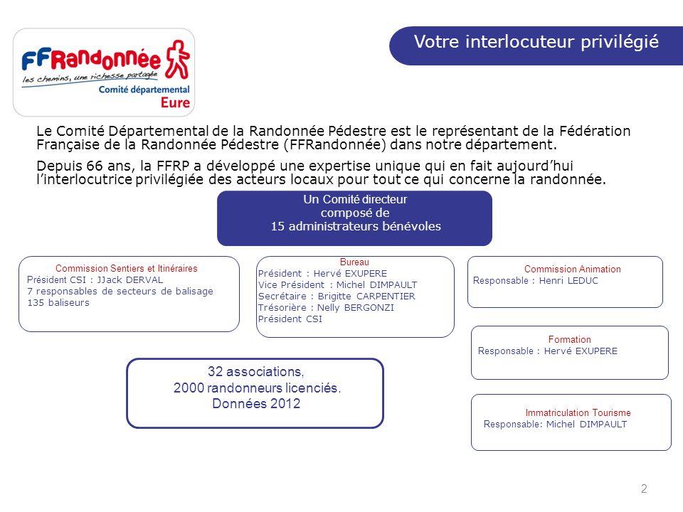 2 Le Comité Départemental de la Randonnée Pédestre est le représentant de la Fédération Française de la Randonnée Pédestre (FFRandonnée) dans notre département.