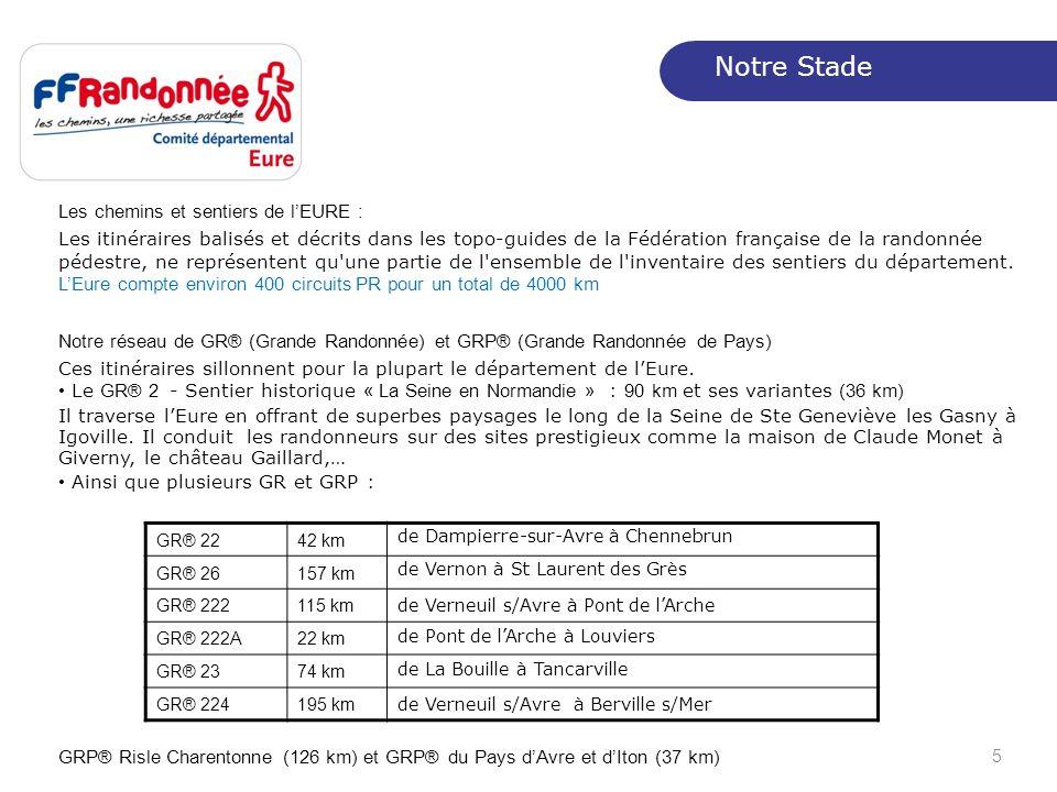 5 Les chemins et sentiers de lEURE : Les itinéraires balisés et décrits dans les topo-guides de la Fédération française de la randonnée pédestre, ne représentent qu une partie de l ensemble de l inventaire des sentiers du département.