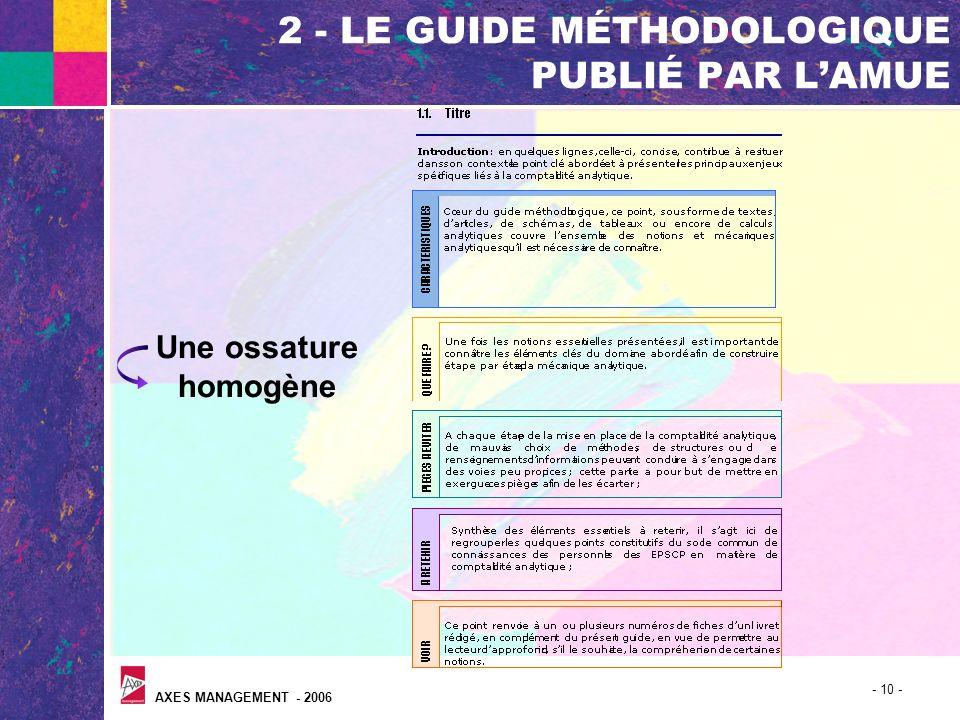 AXES MANAGEMENT - 2006 - 10 - 2 - LE GUIDE MÉTHODOLOGIQUE PUBLIÉ PAR LAMUE Une ossature homogène