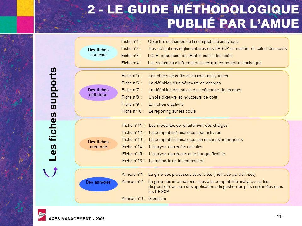 AXES MANAGEMENT - 2006 - 11 - 2 - LE GUIDE MÉTHODOLOGIQUE PUBLIÉ PAR LAMUE Fiche n°1 : Objectifs et champs de la comptabilité analytique Fiche n°2 : L