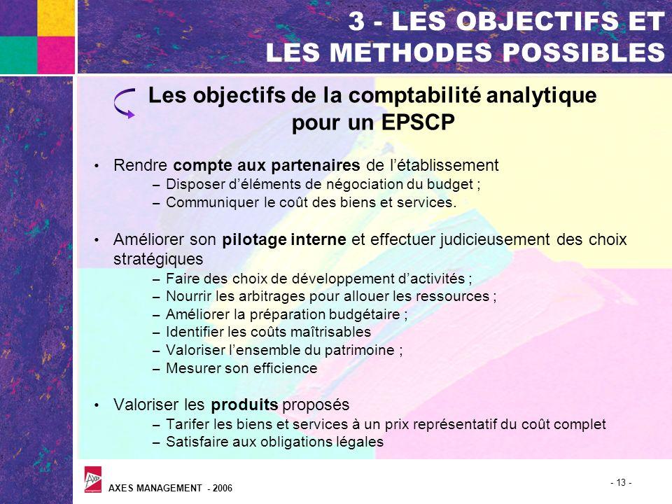 AXES MANAGEMENT - 2006 - 13 - 3 - LES OBJECTIFS ET LES METHODES POSSIBLES Les objectifs de la comptabilité analytique pour un EPSCP Rendre compte aux