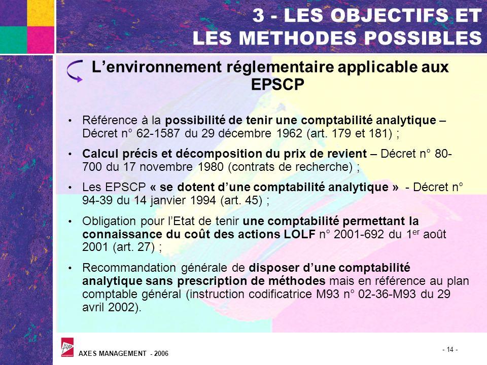 AXES MANAGEMENT - 2006 - 14 - 3 - LES OBJECTIFS ET LES METHODES POSSIBLES Lenvironnement réglementaire applicable aux EPSCP Référence à la possibilité