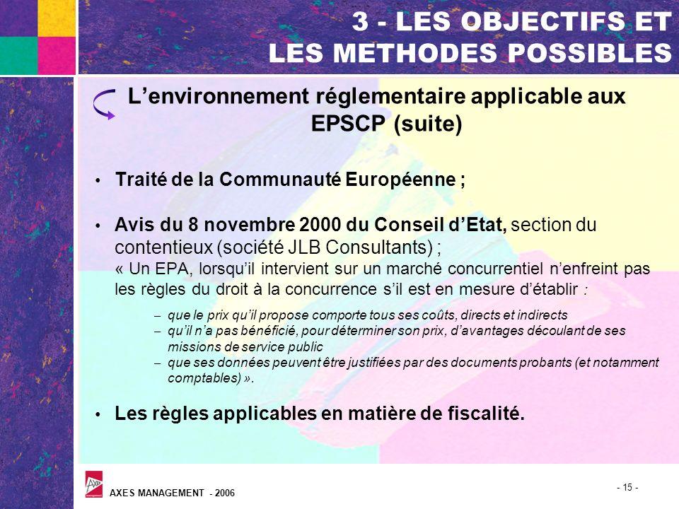 AXES MANAGEMENT - 2006 - 15 - 3 - LES OBJECTIFS ET LES METHODES POSSIBLES Lenvironnement réglementaire applicable aux EPSCP (suite) Traité de la Commu