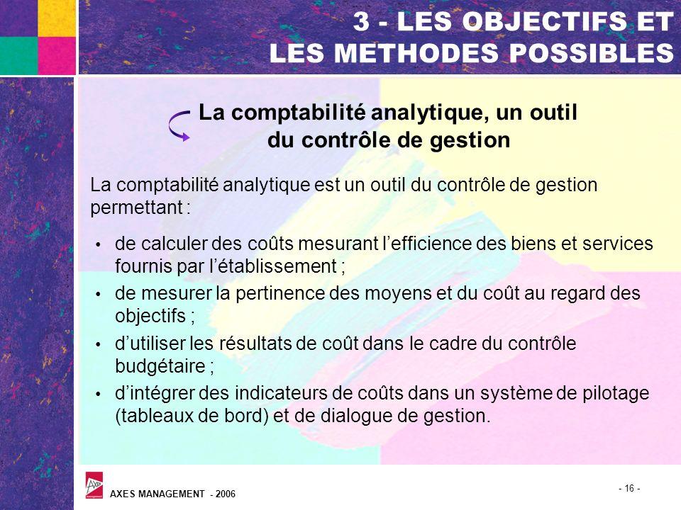 AXES MANAGEMENT - 2006 - 16 - 3 - LES OBJECTIFS ET LES METHODES POSSIBLES de calculer des coûts mesurant lefficience des biens et services fournis par