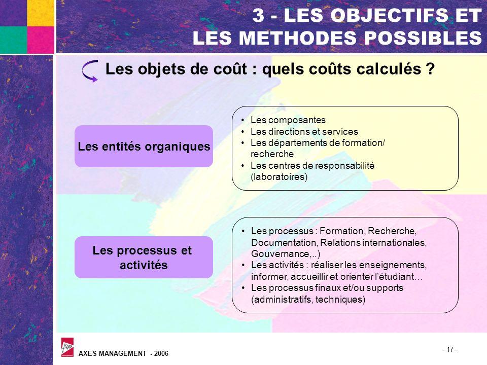 AXES MANAGEMENT - 2006 - 17 - 3 - LES OBJECTIFS ET LES METHODES POSSIBLES Les objets de coût : quels coûts calculés ? Les entités organiques Les compo
