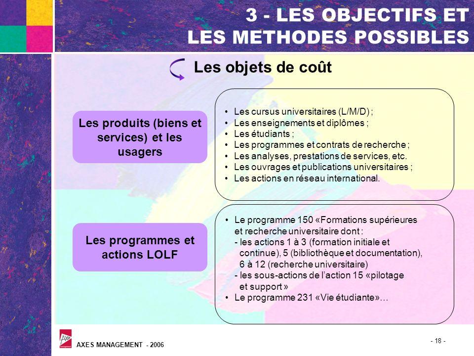 AXES MANAGEMENT - 2006 - 18 - 3 - LES OBJECTIFS ET LES METHODES POSSIBLES Les objets de coût Les produits (biens et services) et les usagers Les cursu