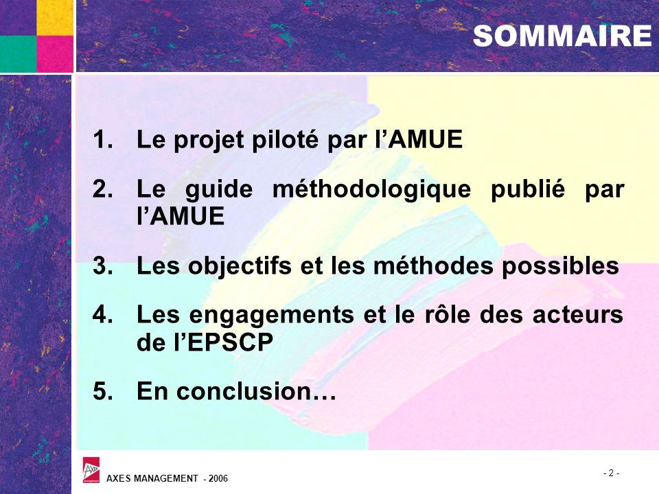 AXES MANAGEMENT - 2006 - 2 - SOMMAIRE 1.Le projet piloté par lAMUE 2.Le guide méthodologique publié par lAMUE 3.Les objectifs et les méthodes possible
