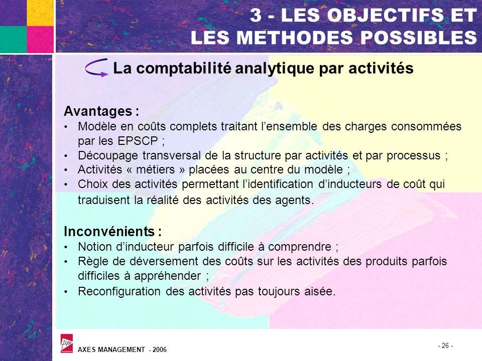 AXES MANAGEMENT - 2006 - 26 - 3 - LES OBJECTIFS ET LES METHODES POSSIBLES La comptabilité analytique par activités Avantages : Modèle en coûts complet