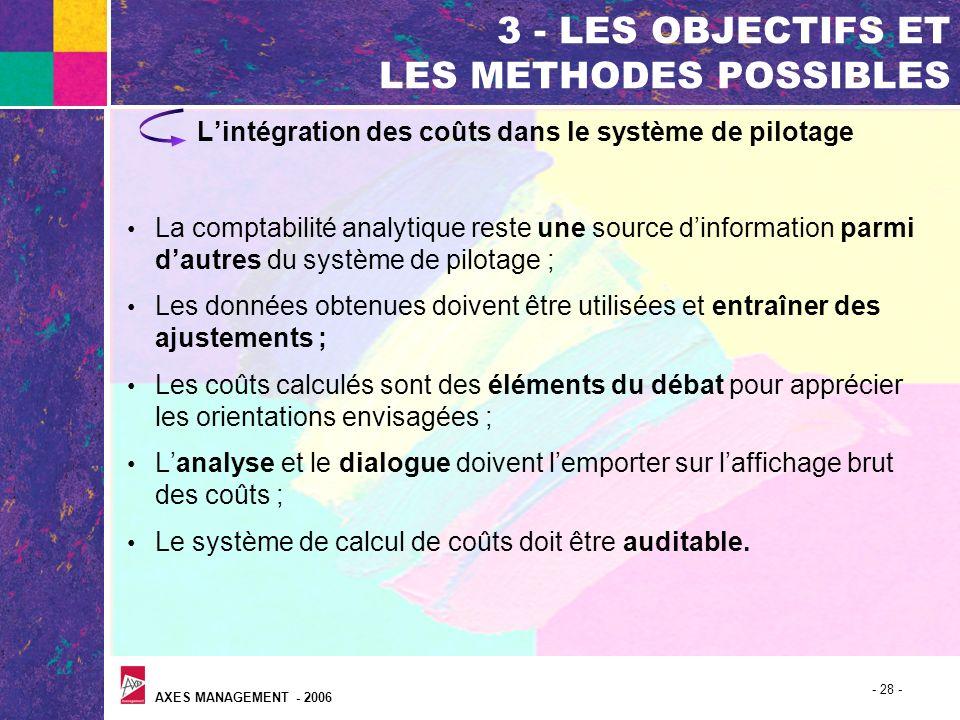 AXES MANAGEMENT - 2006 - 28 - 3 - LES OBJECTIFS ET LES METHODES POSSIBLES Lintégration des coûts dans le système de pilotage La comptabilité analytiqu