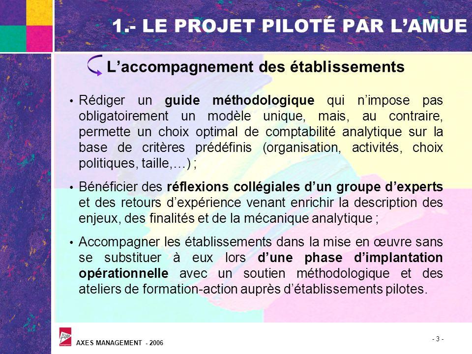 AXES MANAGEMENT - 2006 - 3 - 1.- LE PROJET PILOTÉ PAR LAMUE Laccompagnement des établissements Rédiger un guide méthodologique qui nimpose pas obligat